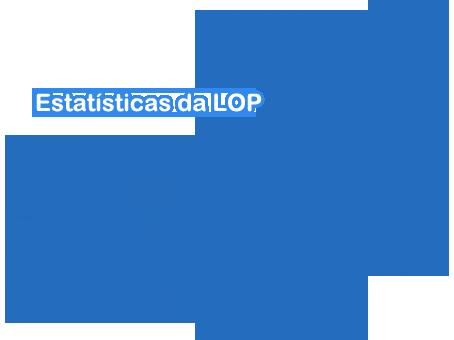 estatisticas_01